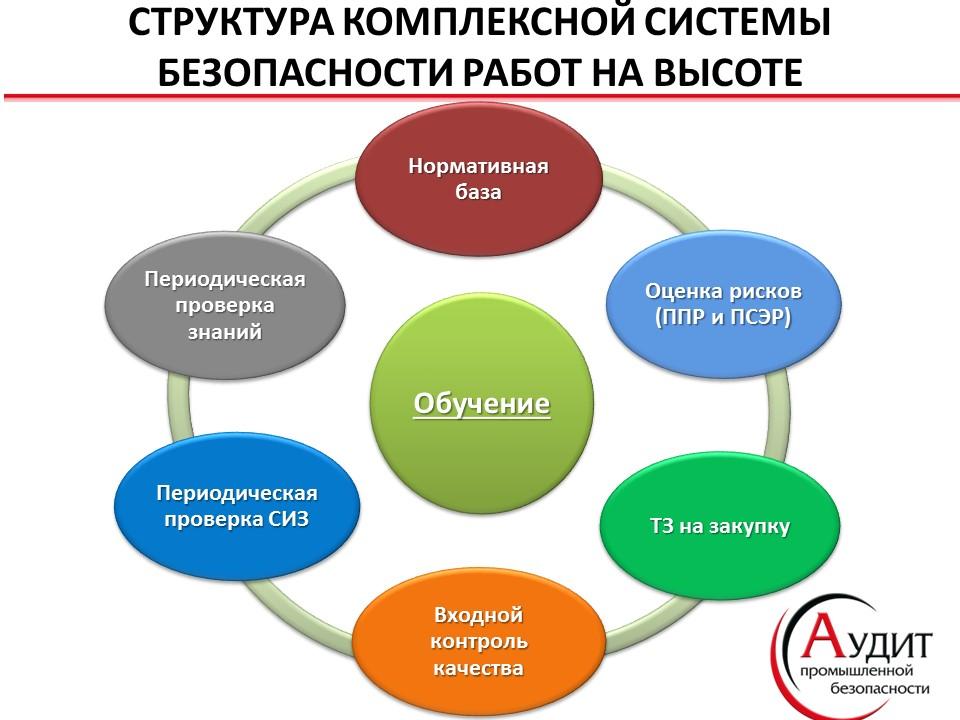 kompleksnaya-sistema-obespecheniya-bezopasnosti