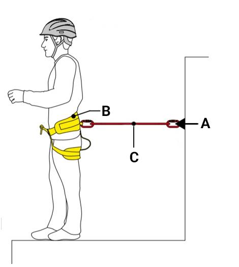 Системы обеспечения безопасности работ на высоте