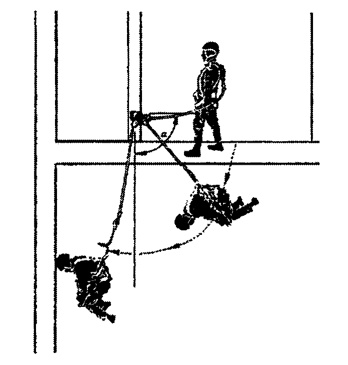 Новые Правила по охране труда при работе на высоте - Приказ 782Н